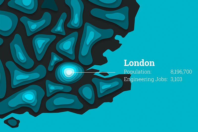 Engineering Careers in London