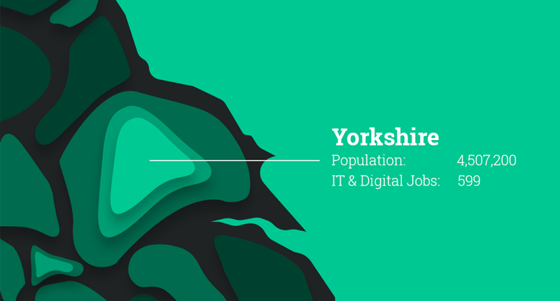 IT Jobs in Yorkshire - Digital Recruitment