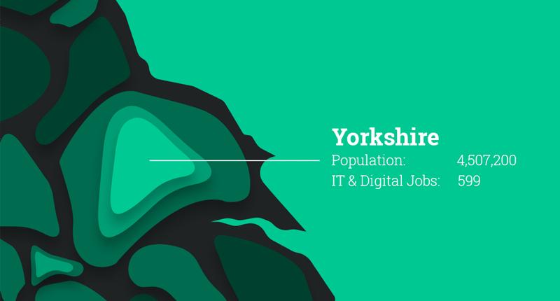 IT Jobs in Yorkshire - Digital Recruitment