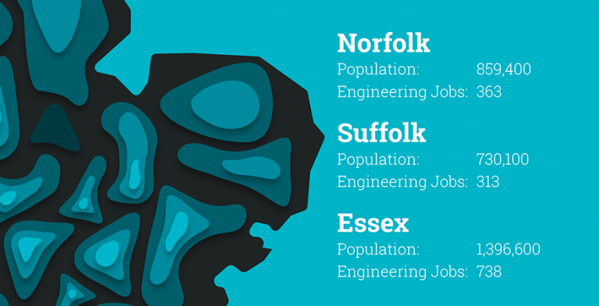 Norfolk Engineering Careers & Jobs Heatmap