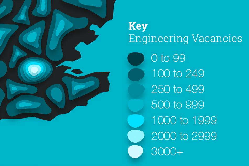 Engineering Job Market Infographic